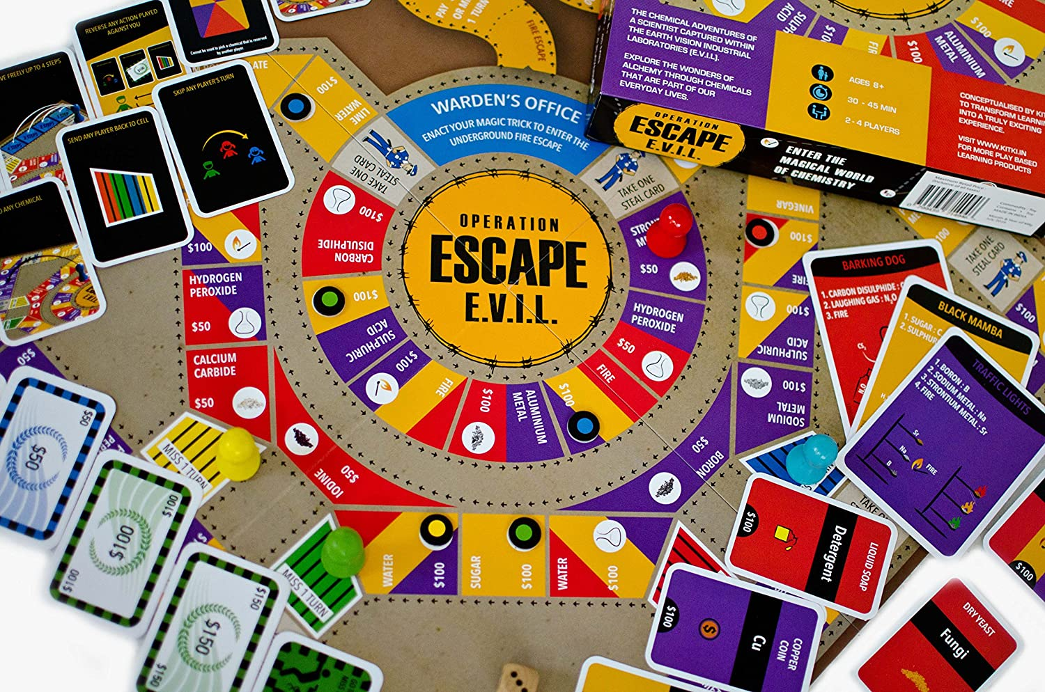 Escape-Evil-Fun-Board-Game-Based-on-Chemistry-and-Magic-for-Boys-and-Girls-5.jpg