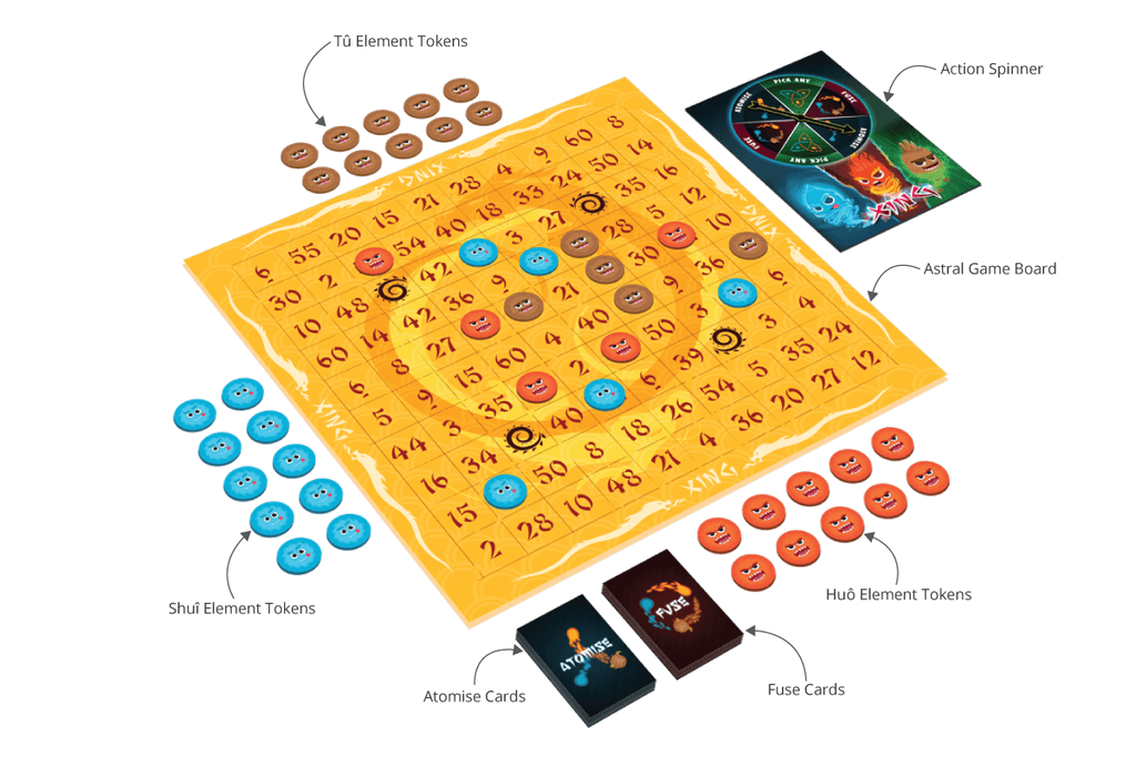 Xing ~ A token placement Strategy Board Game-2